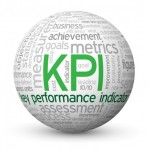 Budowa systemu zarządzania przez cele i KPI