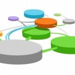 ROZWIĄZANIA SPRZEDAŻOWE czyli od podstaw STRATEGIA SPRZEDAŻY do zaawansowanych SPRZEDAŻY STRATEGICZNYCH – według Method of Strategic Sales.