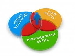 szkolenia dla managerów